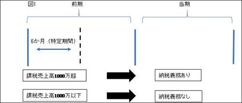 丸茂さんブログ記事.jpg